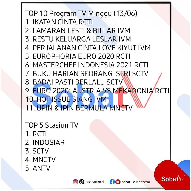 rating Program TV hari minggu 13 juni 2021